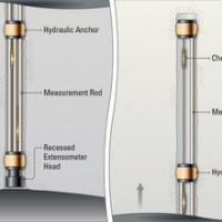 Rod Extensometers
